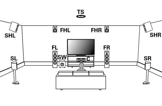 Pict-SP-Position-Auro3D_UJDCILivhcsfla