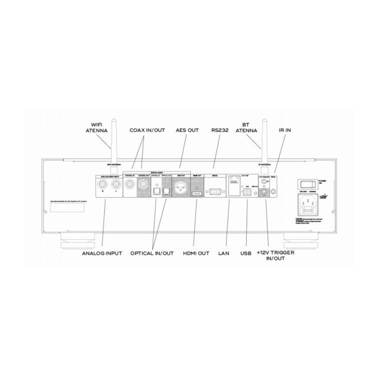 NAD M50.2 Rückseite Produktabbildung